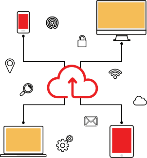 Cloud application service providers