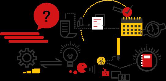Reliable DevOps Services - Development, Testing, Support