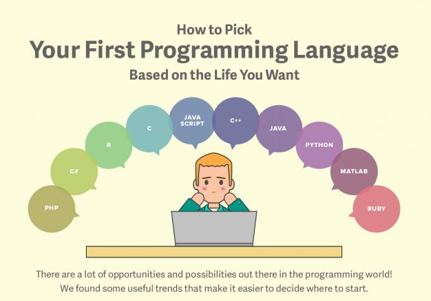 which programming language should i learn in 2019