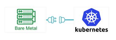 install kubernetes on a bare metal server
