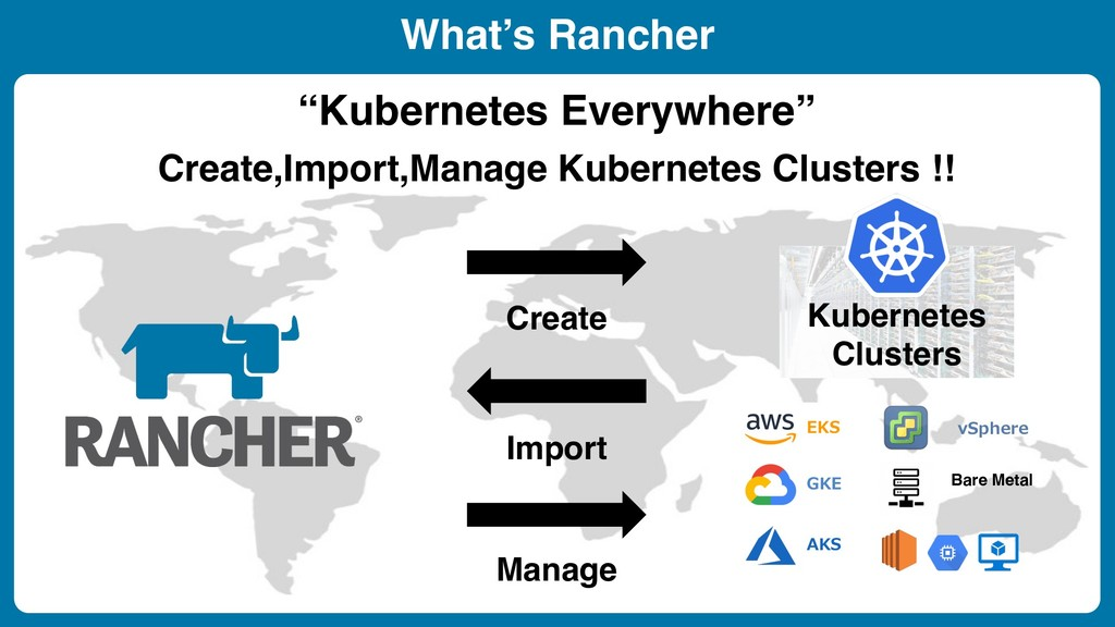 Install Rancher on a Kubernetes Cluster