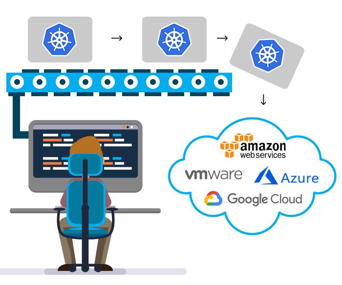 Cloud Enterprise Solution Kubernetes