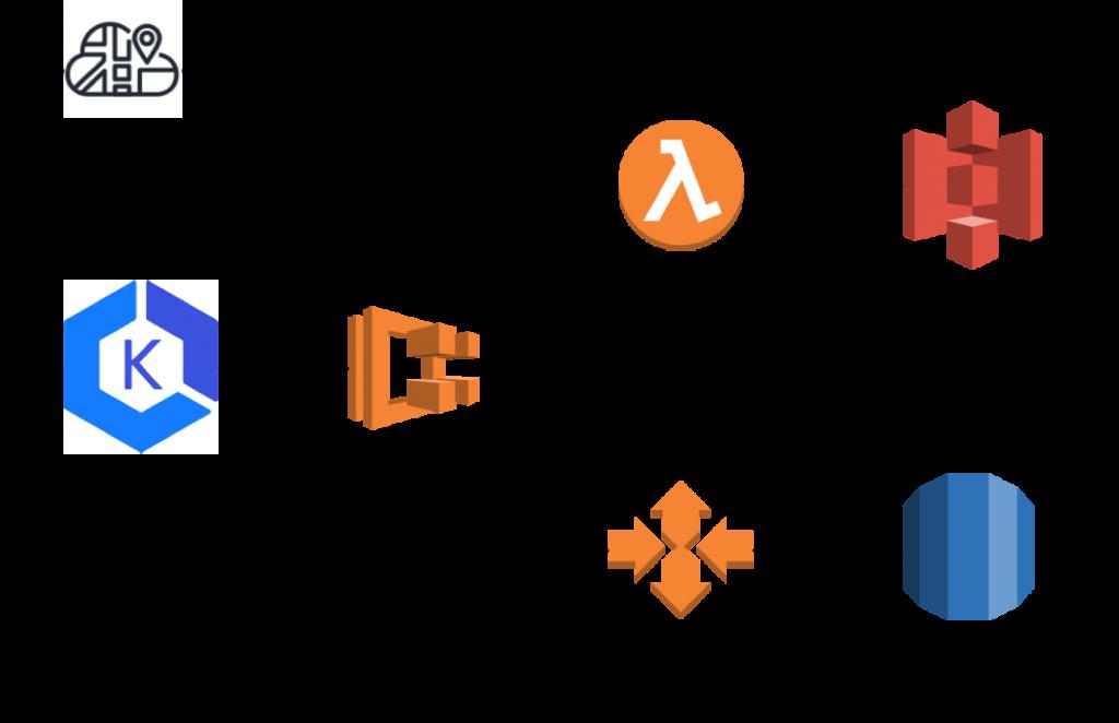 Amazon Elastic Kubernetes Service