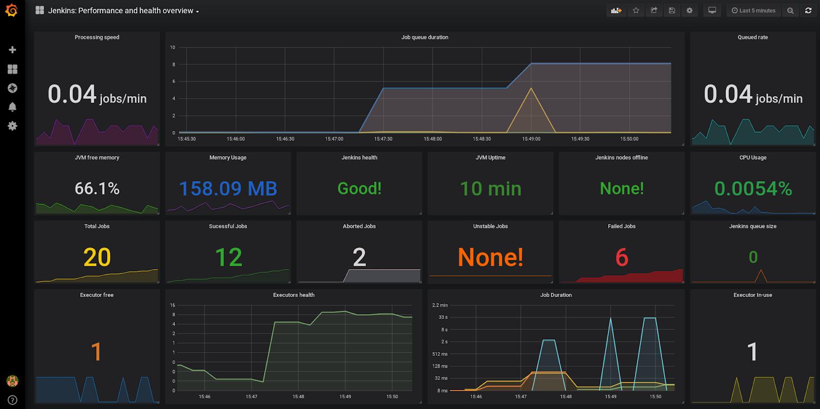 Leading Open-SourceToolfor MonitoringKubernetes