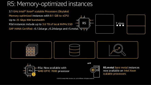 EC2 Instance Memory-Optimized R5 and R5a