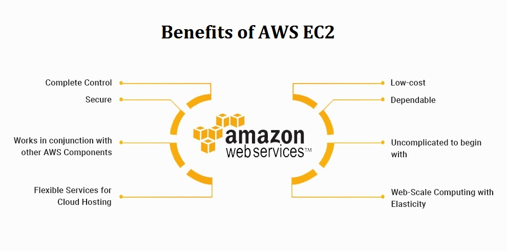 What are the benefits of AWS EC2