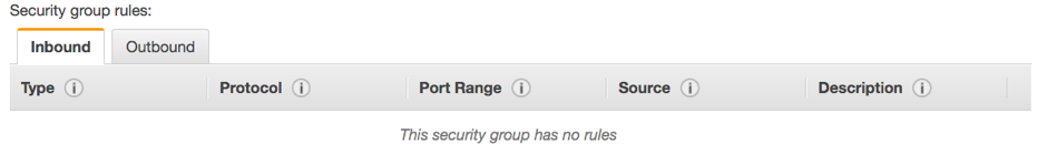 aws security groups rules